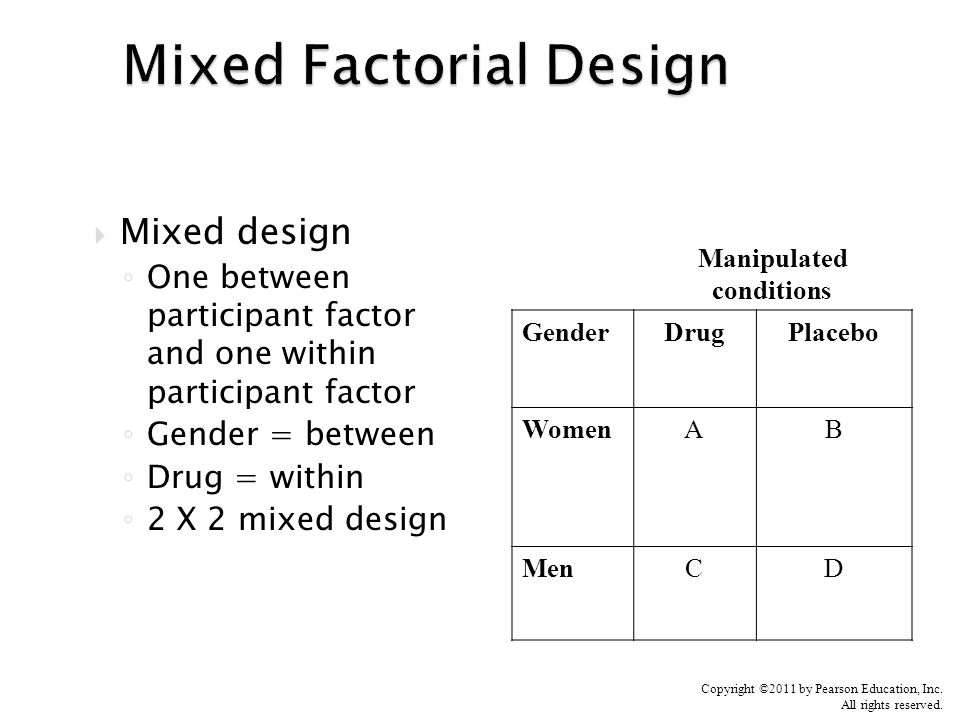 Mixed Factorial Design