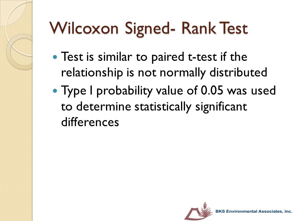 Wilcoxon Signed- Rank Test