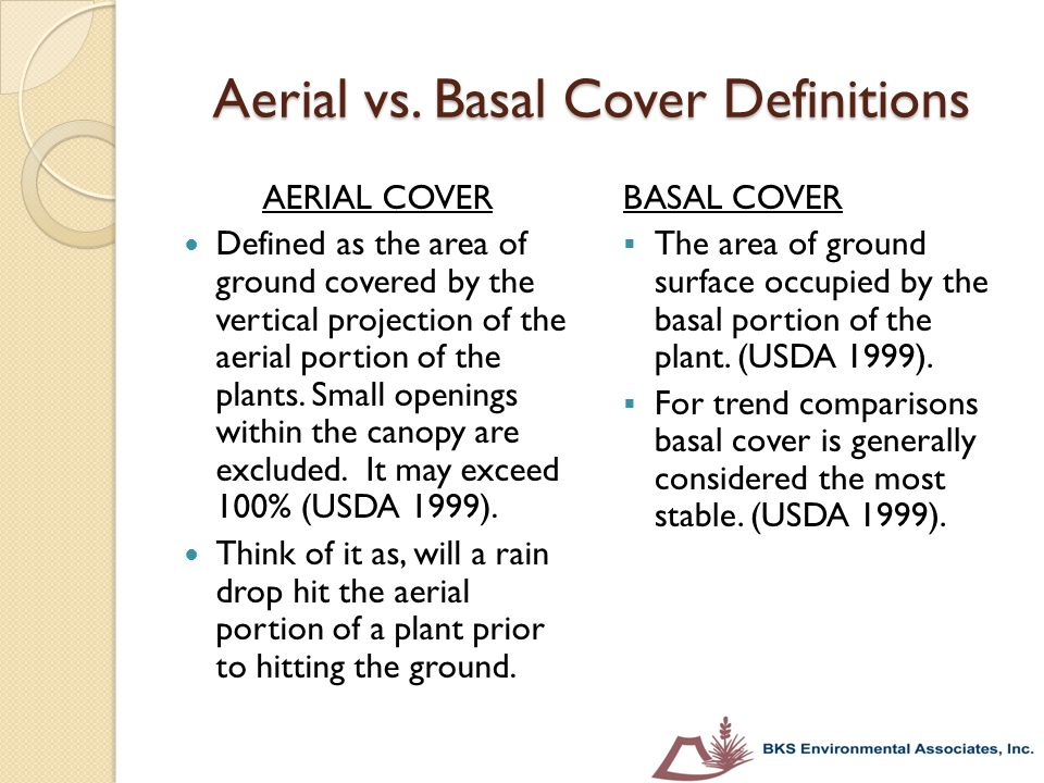 Aerial vs. Basal Cover Definitions