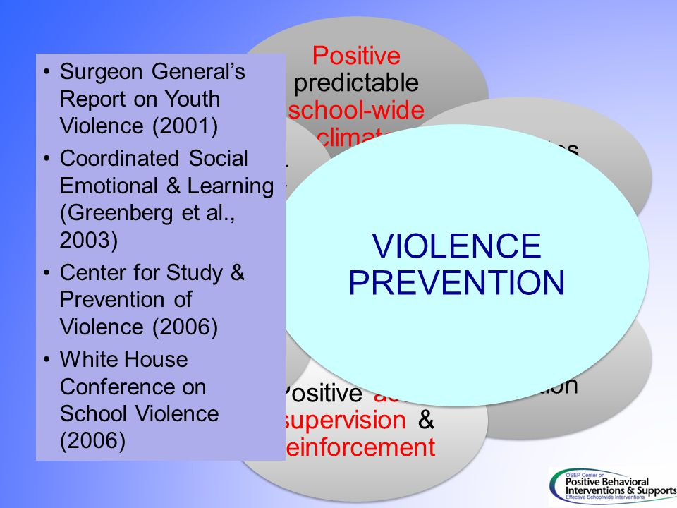 VIOLENCE PREVENTION Positive predictable school-wide climate