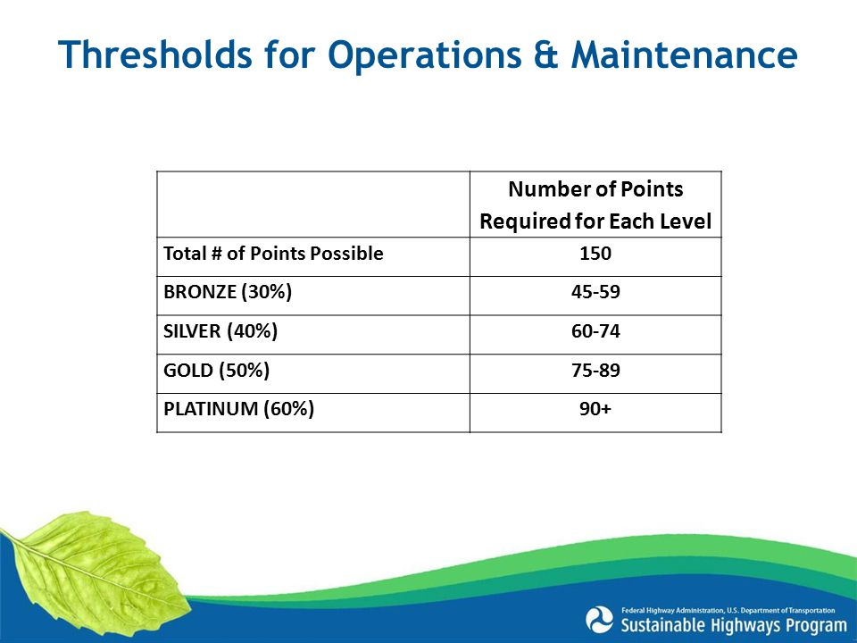 Thresholds for Operations & Maintenance