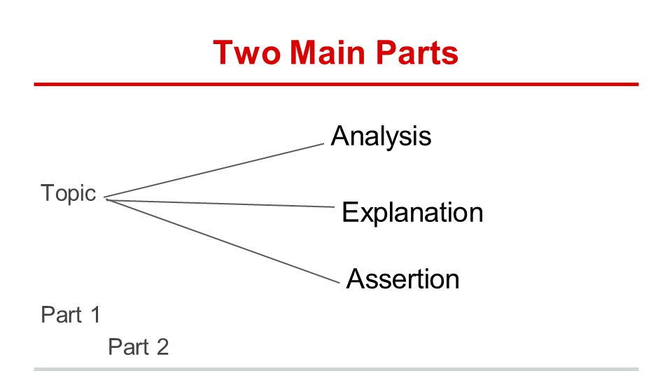 Two Main Parts Topic Part 1 Part 2 Analysis Explanation Assertion