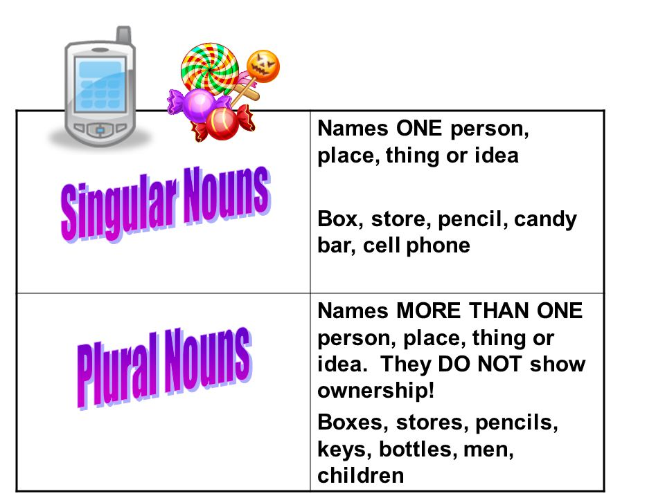 Singular Nouns Plural Nouns Names ONE person, place, thing or idea