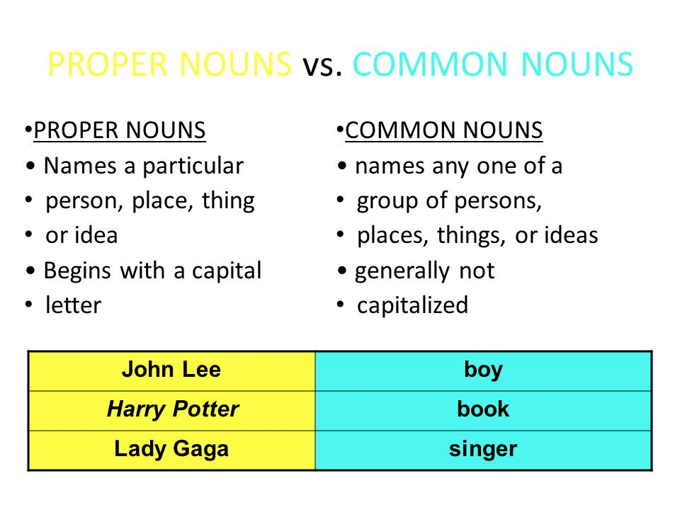 PROPER NOUNS vs. COMMON NOUNS