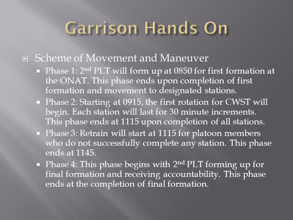 Garrison Hands On Scheme of Movement and Maneuver