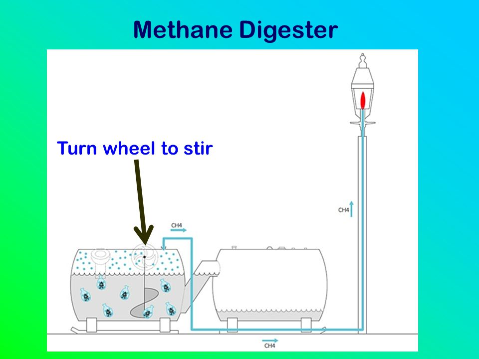 Methane Digester Turn wheel to stir