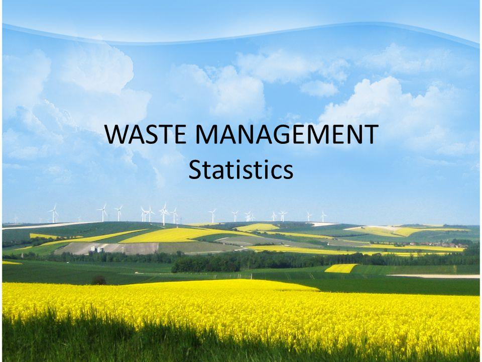 WASTE MANAGEMENT Statistics