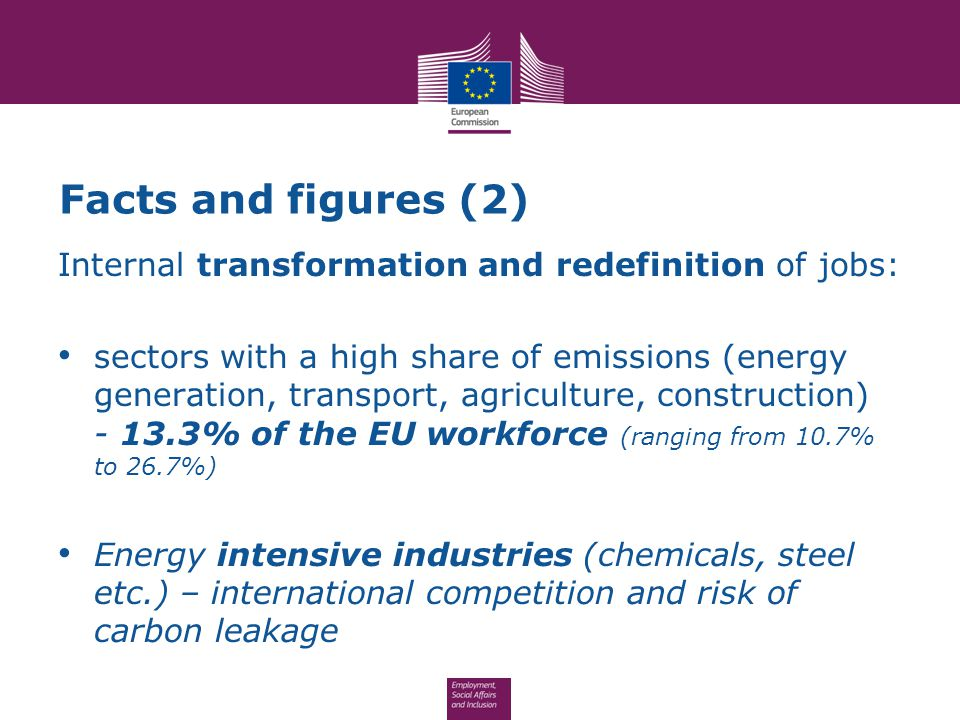 Facts and figures (2) Internal transformation and redefinition of jobs: