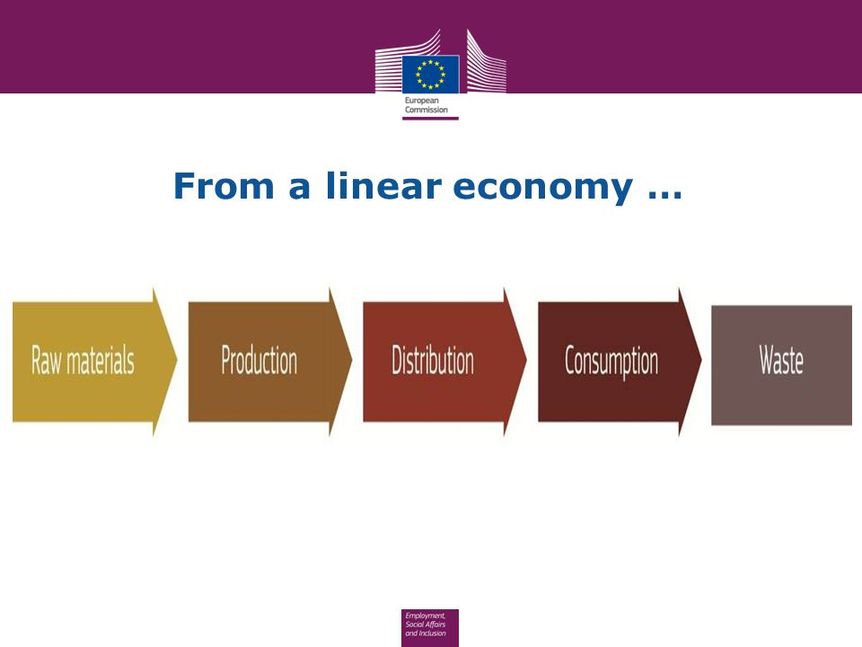 From a linear economy …