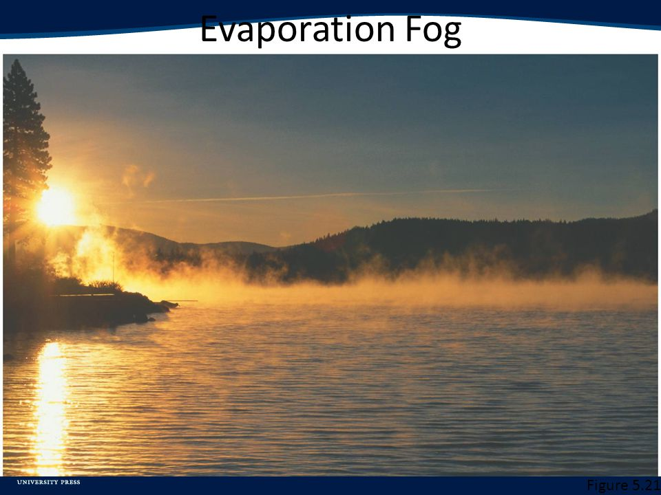 Evaporation Fog Figure 5.21