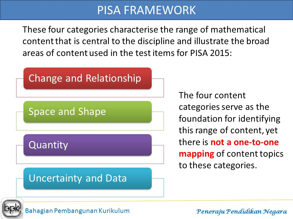 PISA FRAMEWORK Change and Relationship Space and Shape Quantity