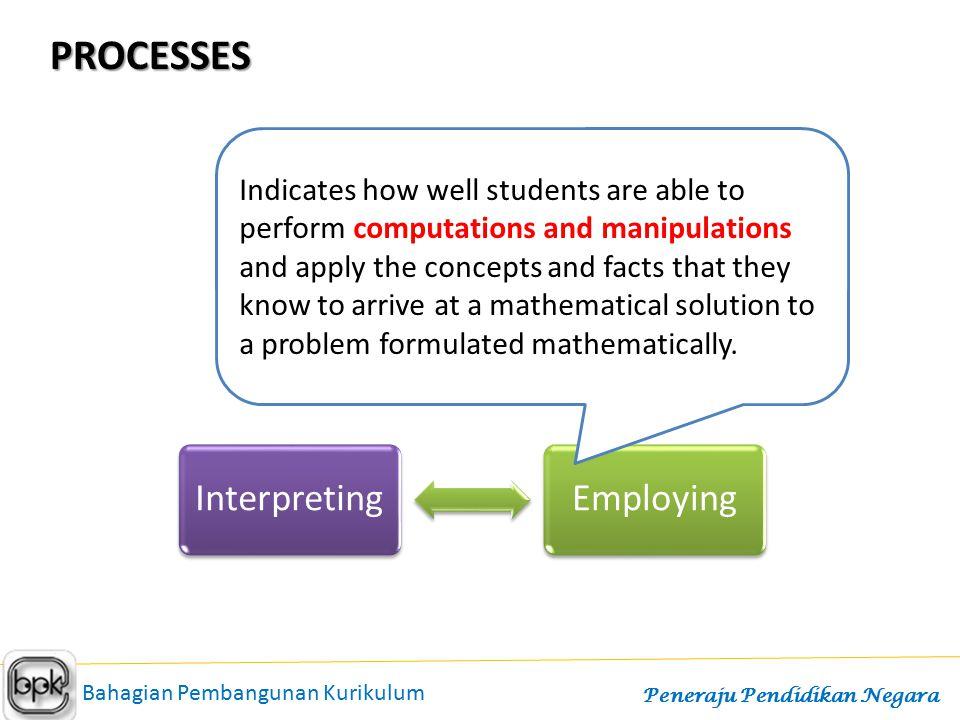 PROCESSES Formulating. Employing. Interpreting.