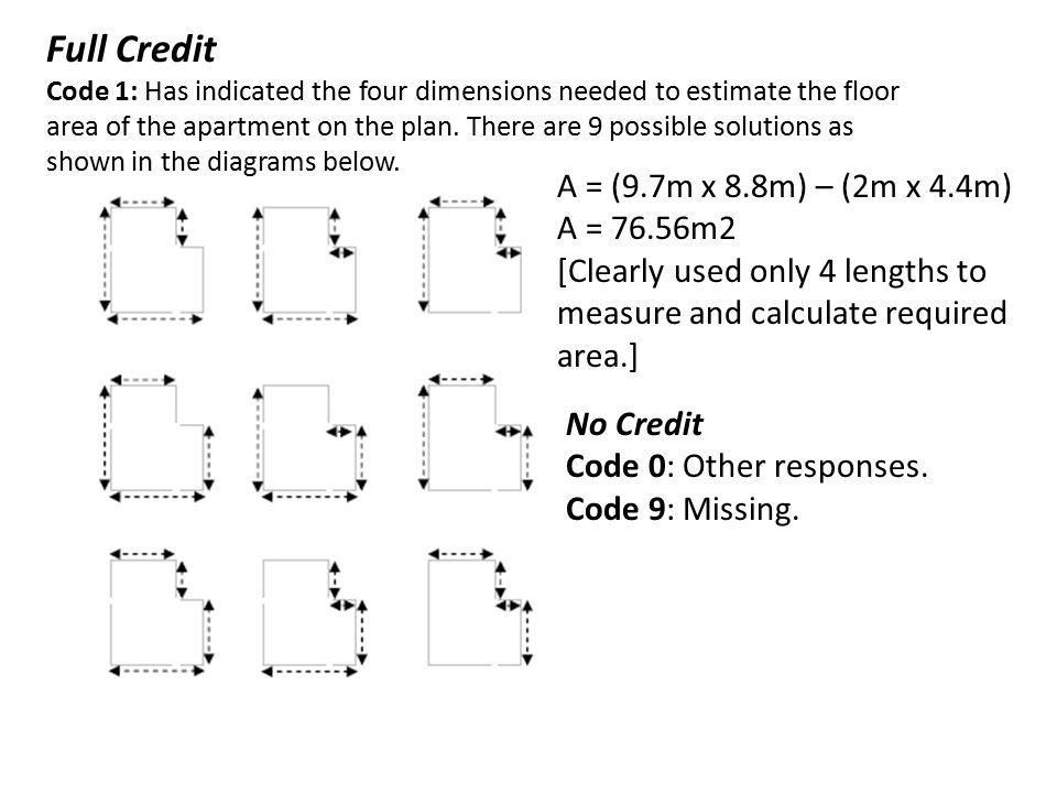 Full Credit A = (9.7m x 8.8m) – (2m x 4.4m) A = 76.56m2