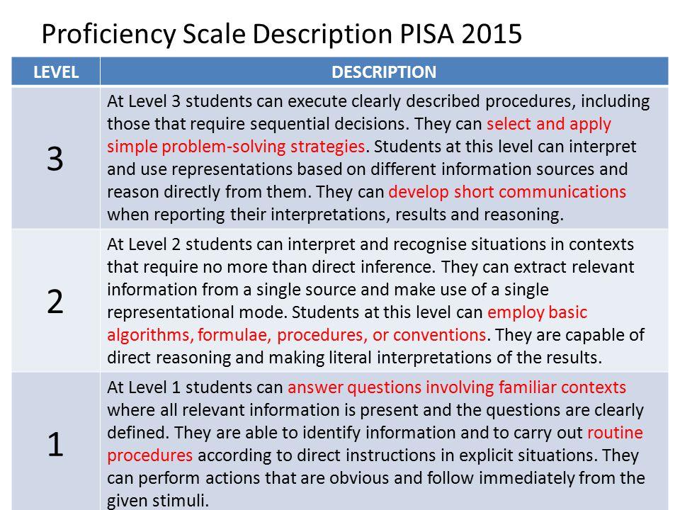3 2 1 Proficiency Scale Description PISA 2015 LEVEL DESCRIPTION