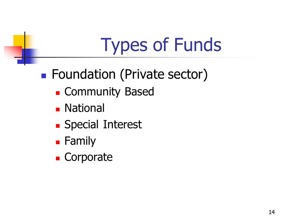 Types of Funds Foundation (Private sector) Community Based National
