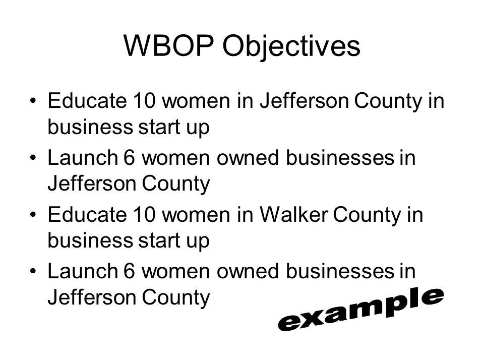 WBOP Objectives Educate 10 women in Jefferson County in business start up. Launch 6 women owned businesses in Jefferson County.