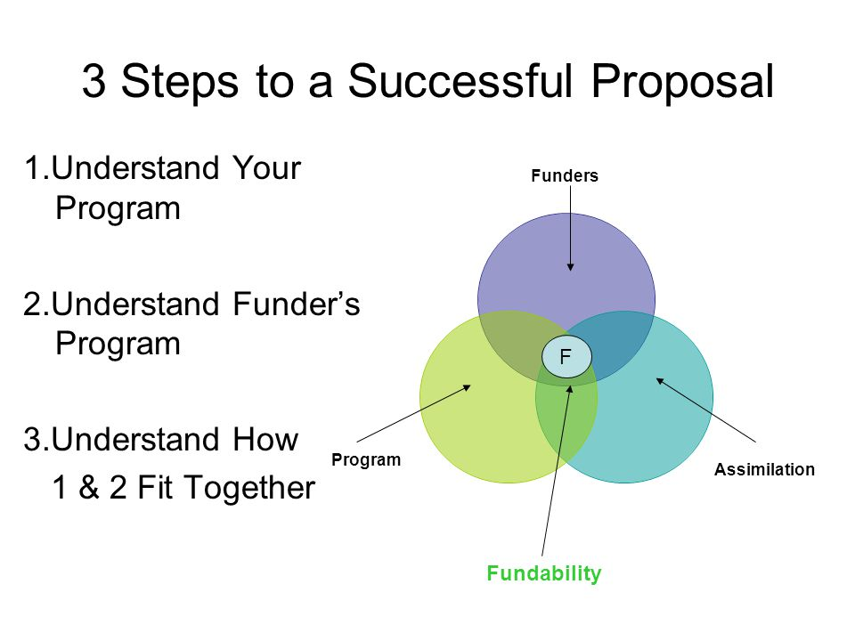 3 Steps to a Successful Proposal