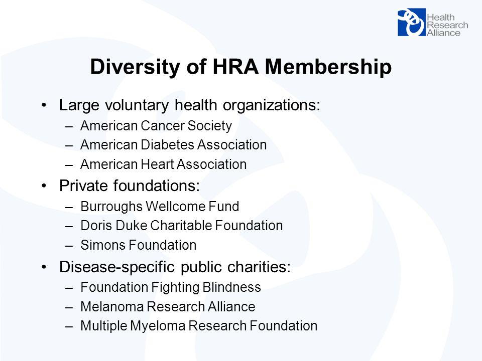 Diversity of HRA Membership