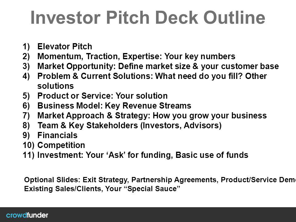 Investor Pitch Deck Outline
