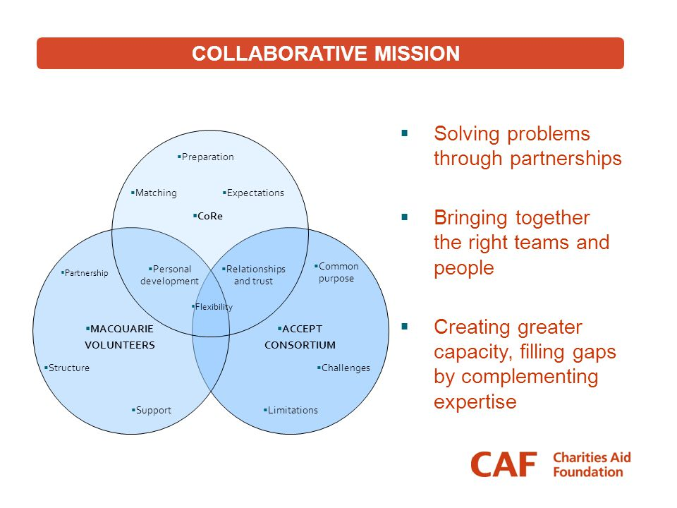COLLABORATIVE MISSION