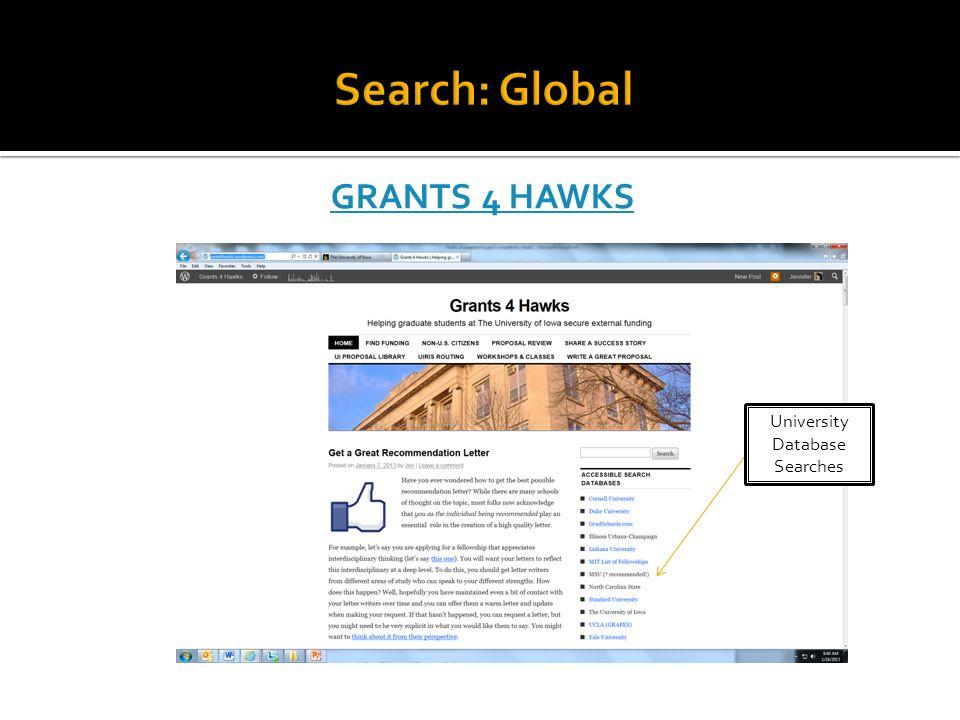 University Database Searches