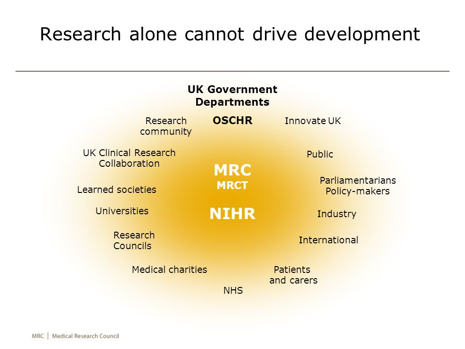 Research alone cannot drive development