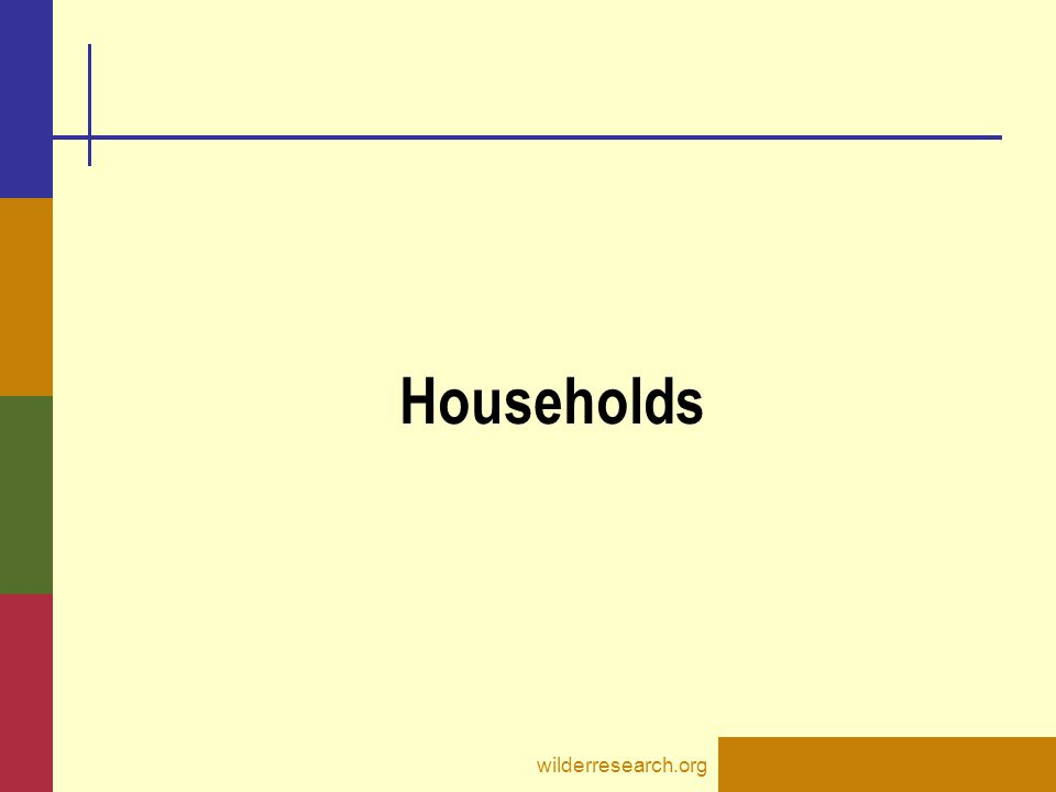 Households wilderresearch.org