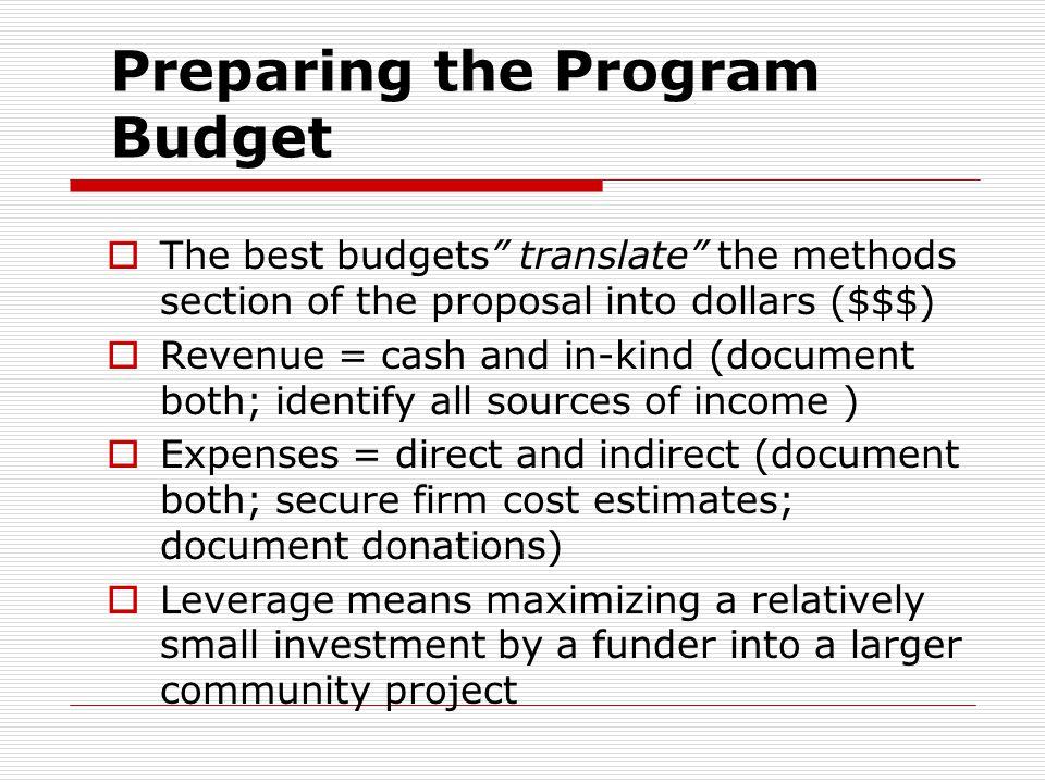Preparing the Program Budget