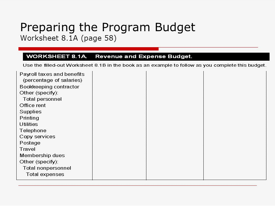 Preparing the Program Budget Worksheet 8.1A (page 58)