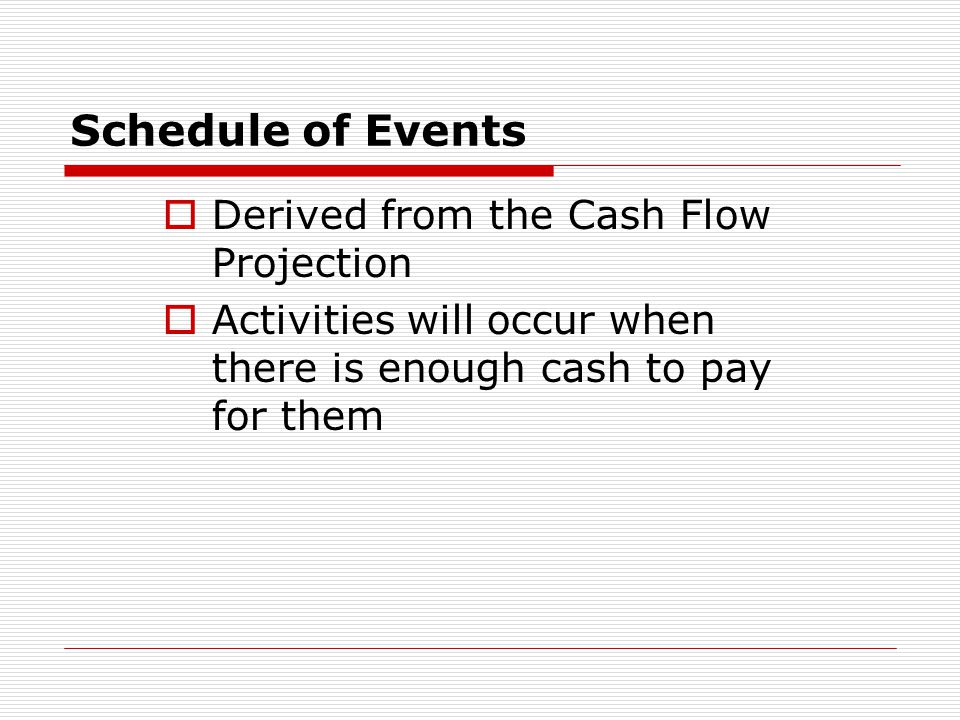 Schedule of Events Derived from the Cash Flow Projection
