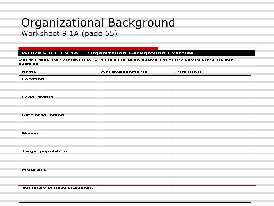 Organizational Background Worksheet 9.1A (page 65)