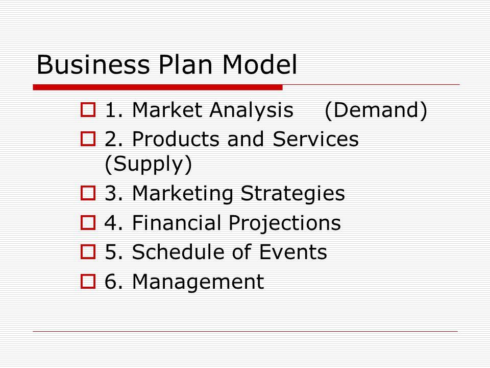 Business Plan Model 1. Market Analysis (Demand)
