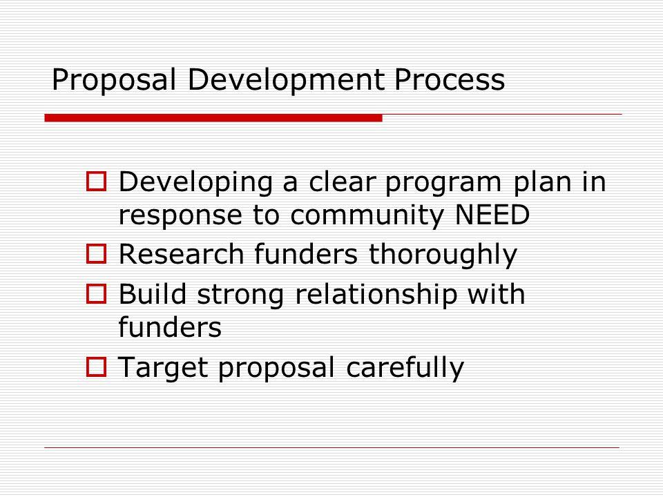 Proposal Development Process
