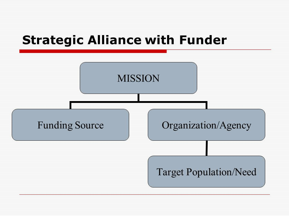 Strategic Alliance with Funder
