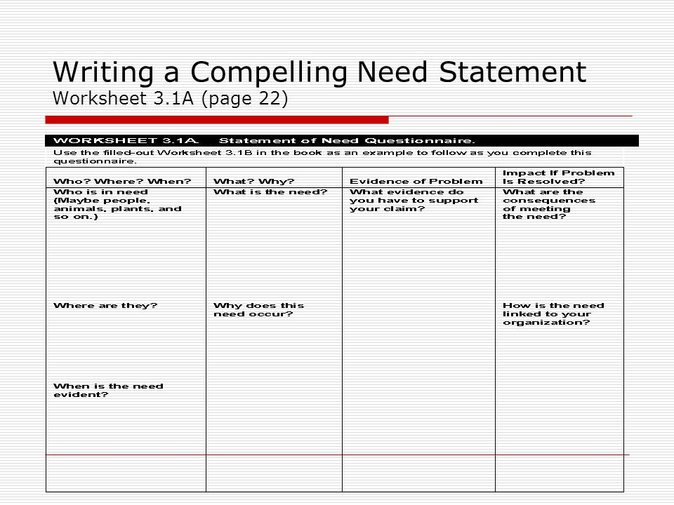 Writing a Compelling Need Statement Worksheet 3.1A (page 22)