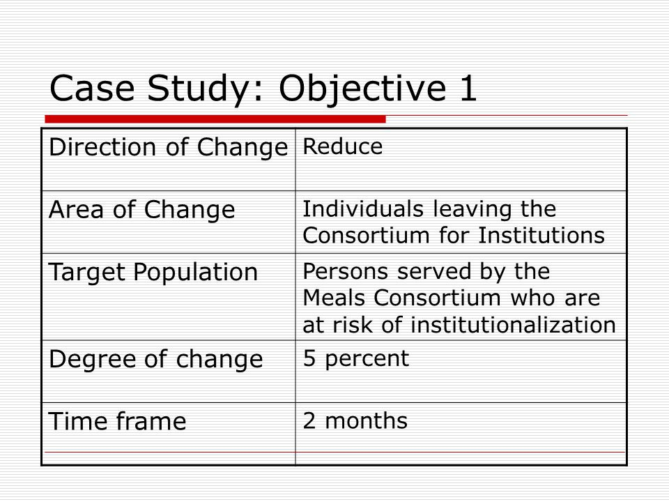 Case Study: Objective 1 Direction of Change Area of Change