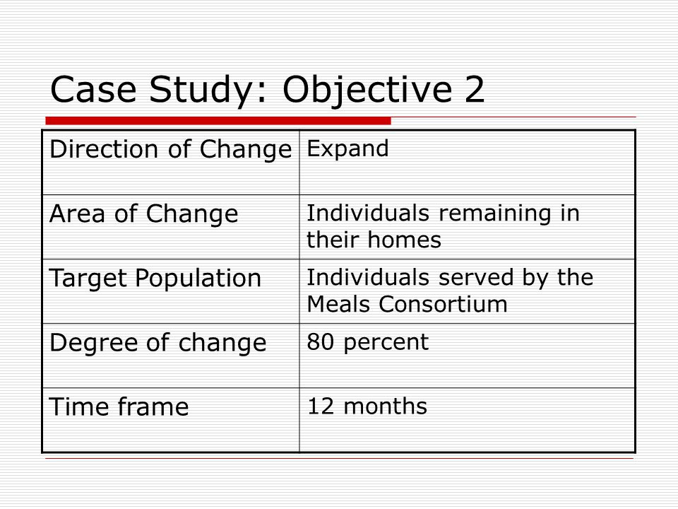 Case Study: Objective 2 Direction of Change Area of Change