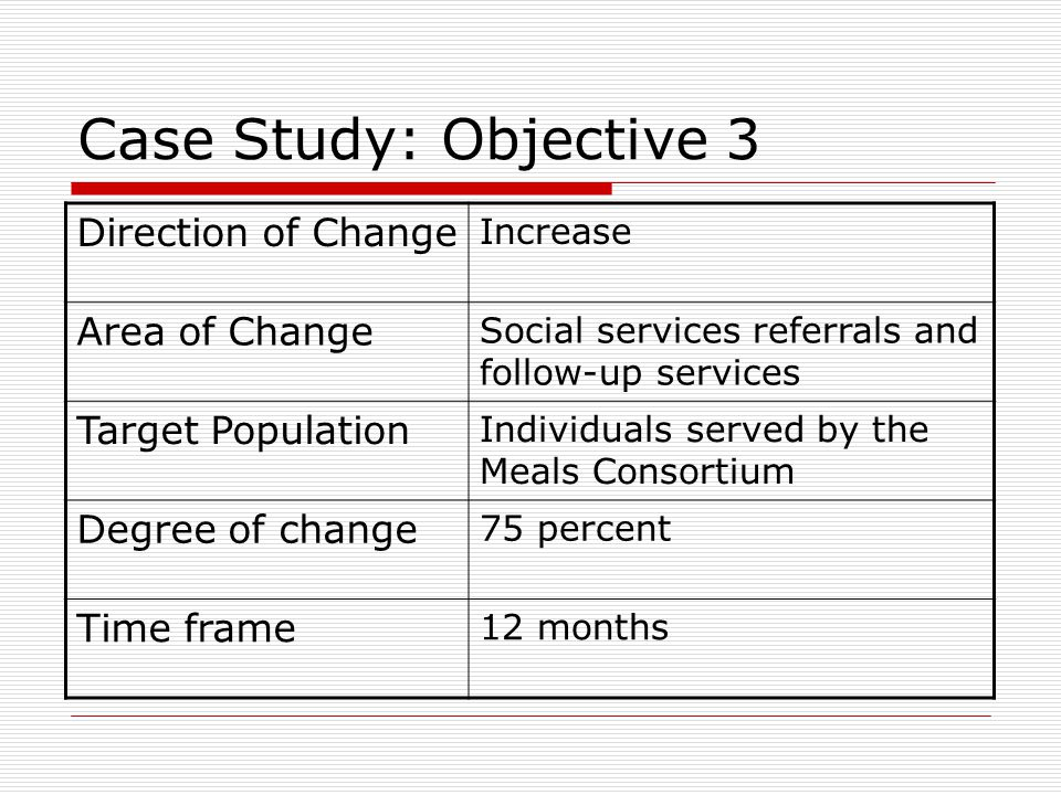 Case Study: Objective 3 Direction of Change Area of Change