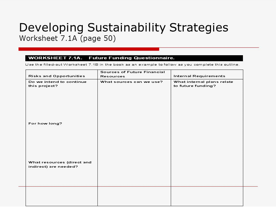 Developing Sustainability Strategies Worksheet 7.1A (page 50)
