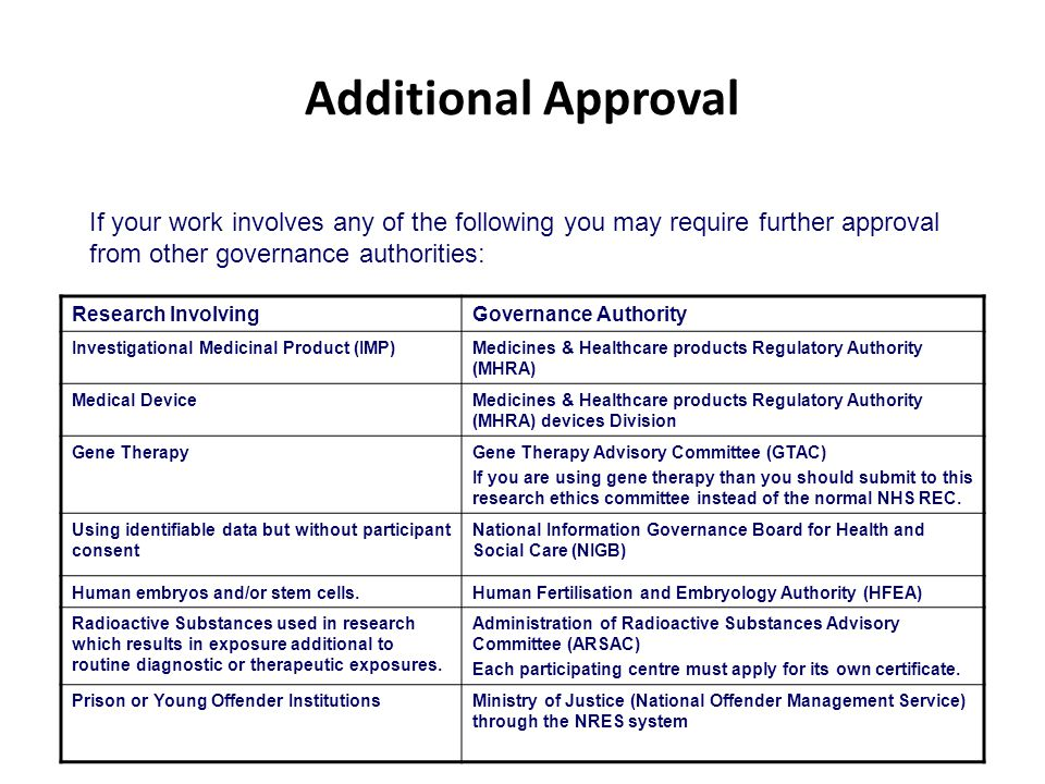 Additional Approval If your work involves any of the following you may require further approval from other governance authorities: