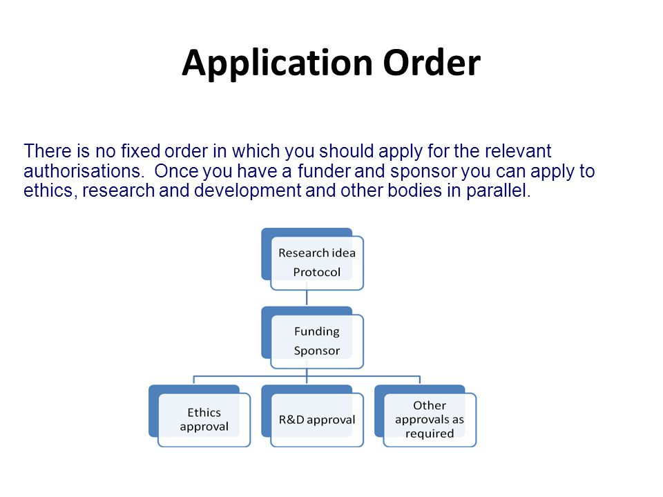 Application Order