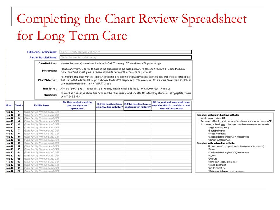 Completing the Chart Review Spreadsheet for Long Term Care