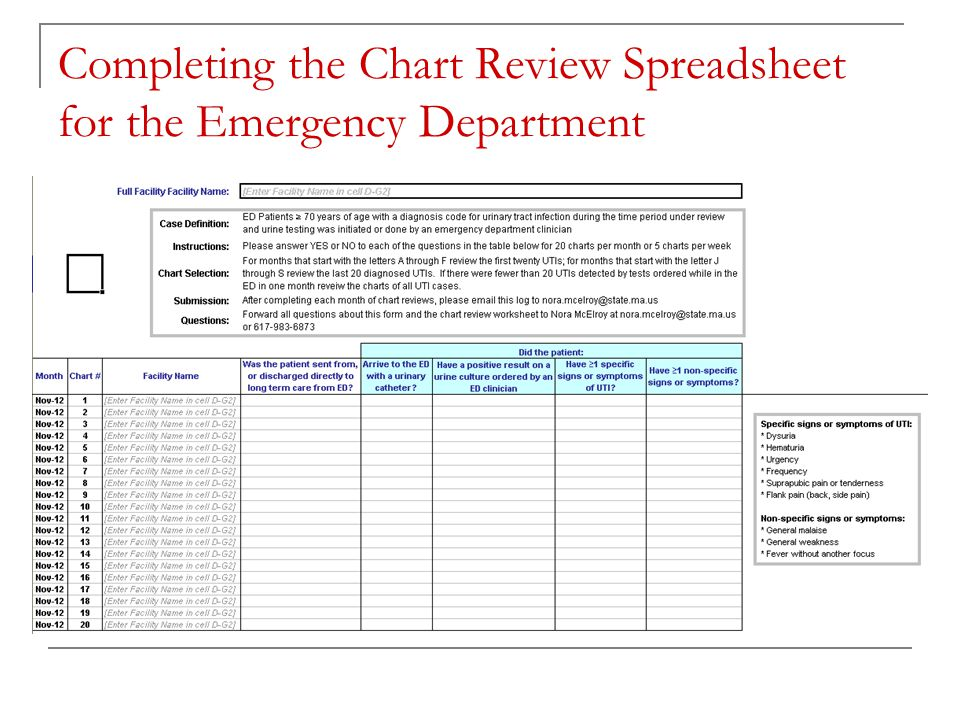 Completing the Chart Review Spreadsheet for the Emergency Department