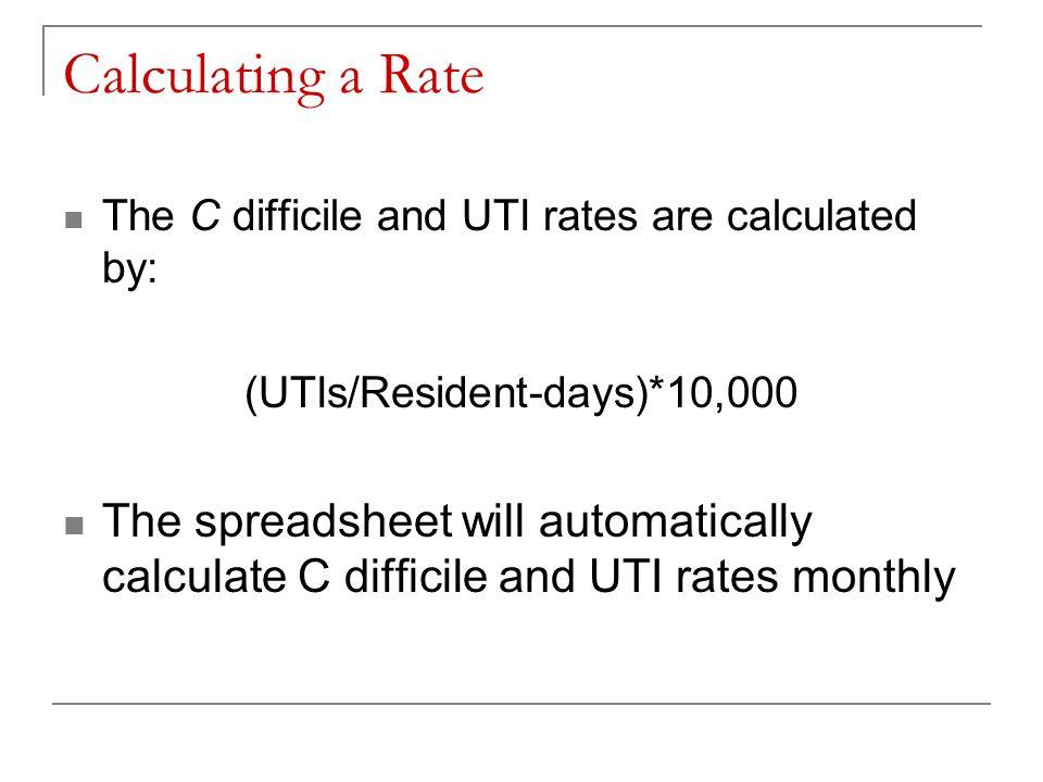 (UTIs/Resident-days)*10,000