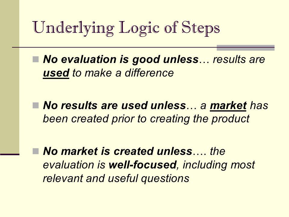 Underlying Logic of Steps