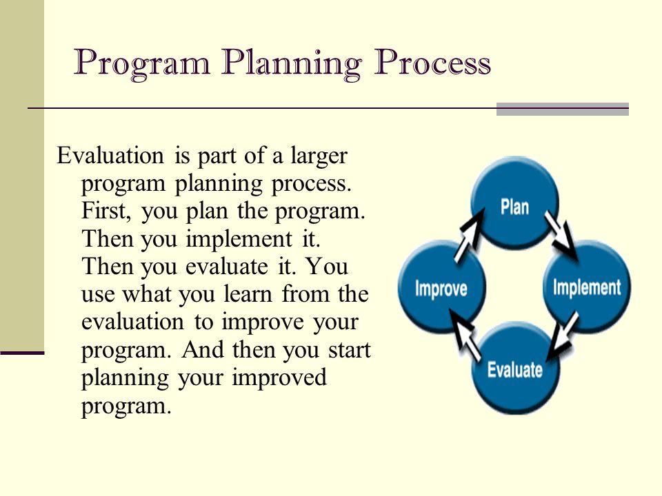 Program Planning Process
