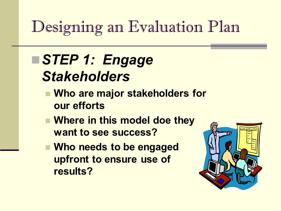 Designing an Evaluation Plan
