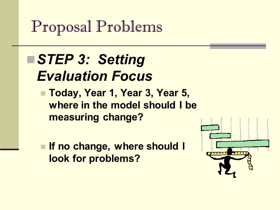 Proposal Problems STEP 3: Setting Evaluation Focus