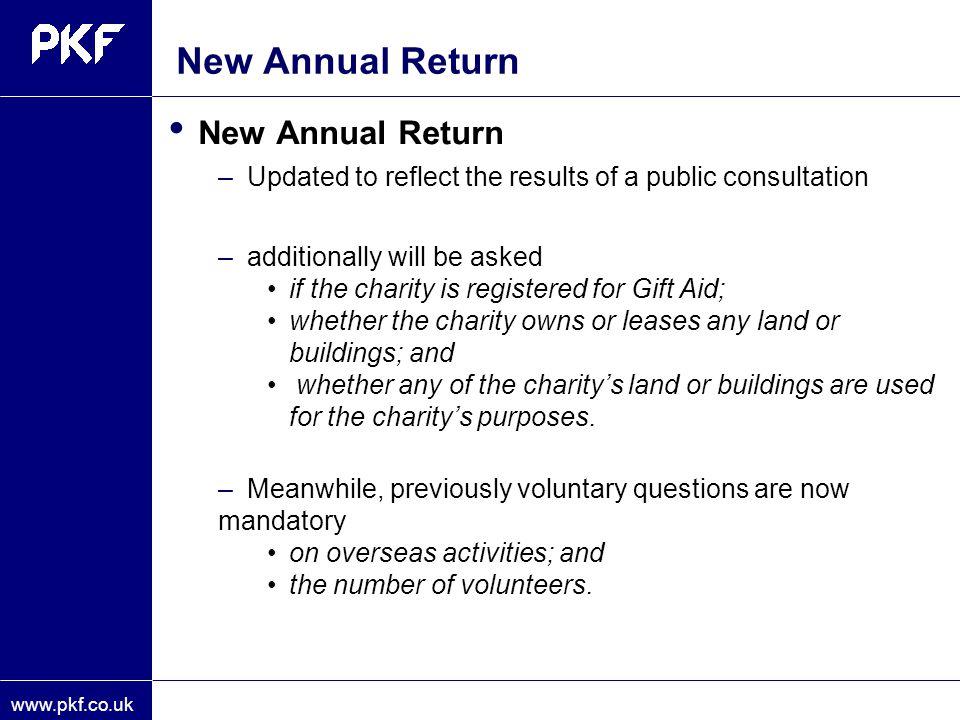 New Annual Return New Annual Return