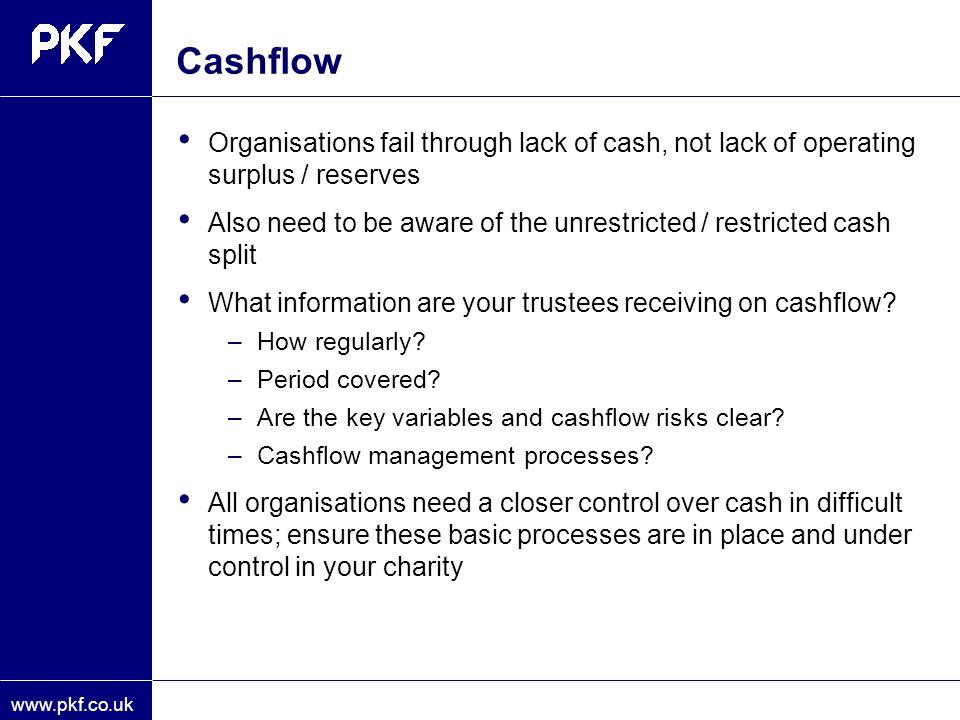 Cashflow Organisations fail through lack of cash, not lack of operating surplus / reserves.